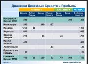 Анализ финансового состояния предприятия (2016) Видеокурс