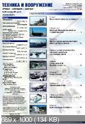 Техника и вооружение №4 (апрель 2017)